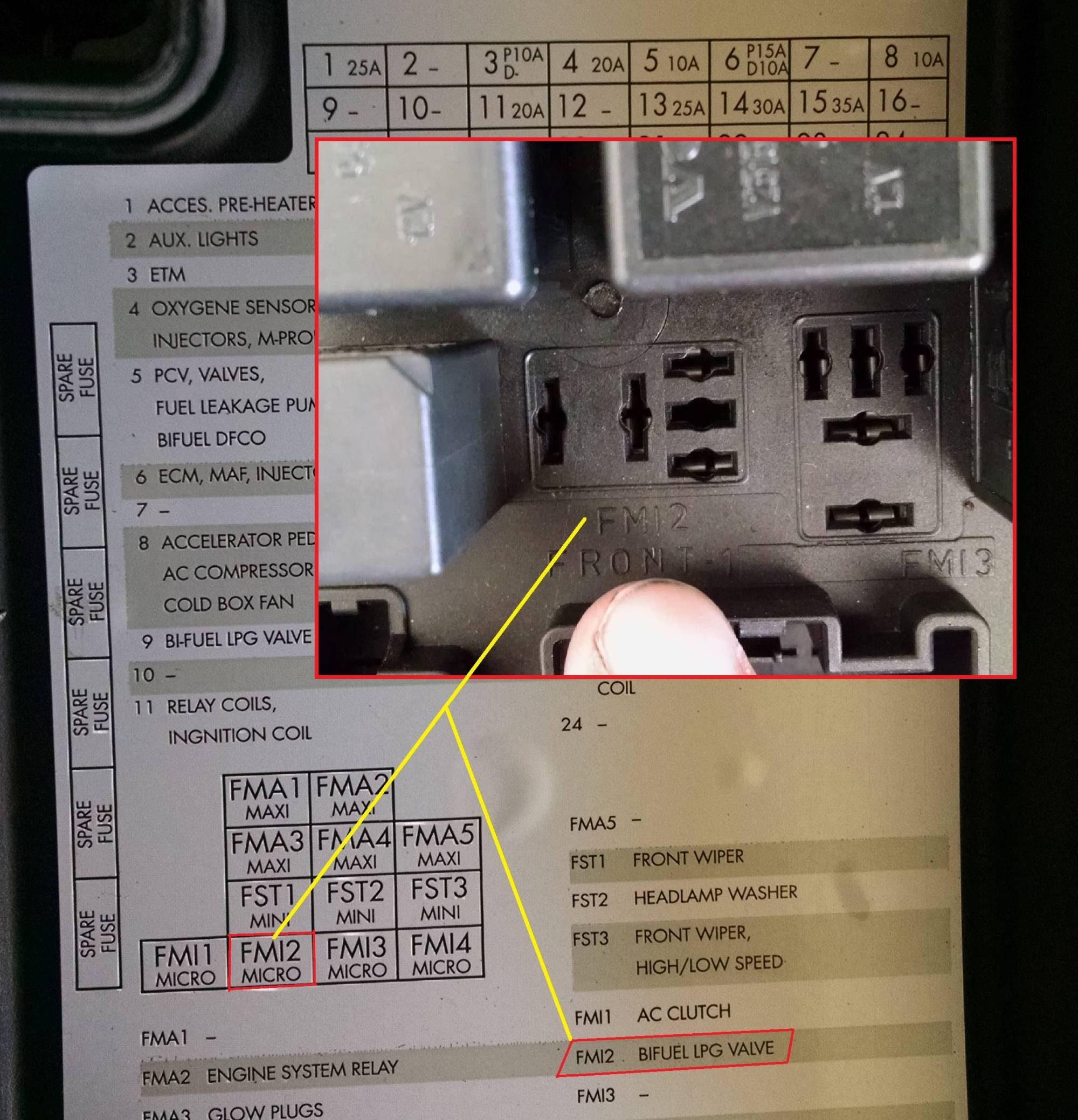 hight resolution of overlay of missing relay slot above the relay fuse box diagram