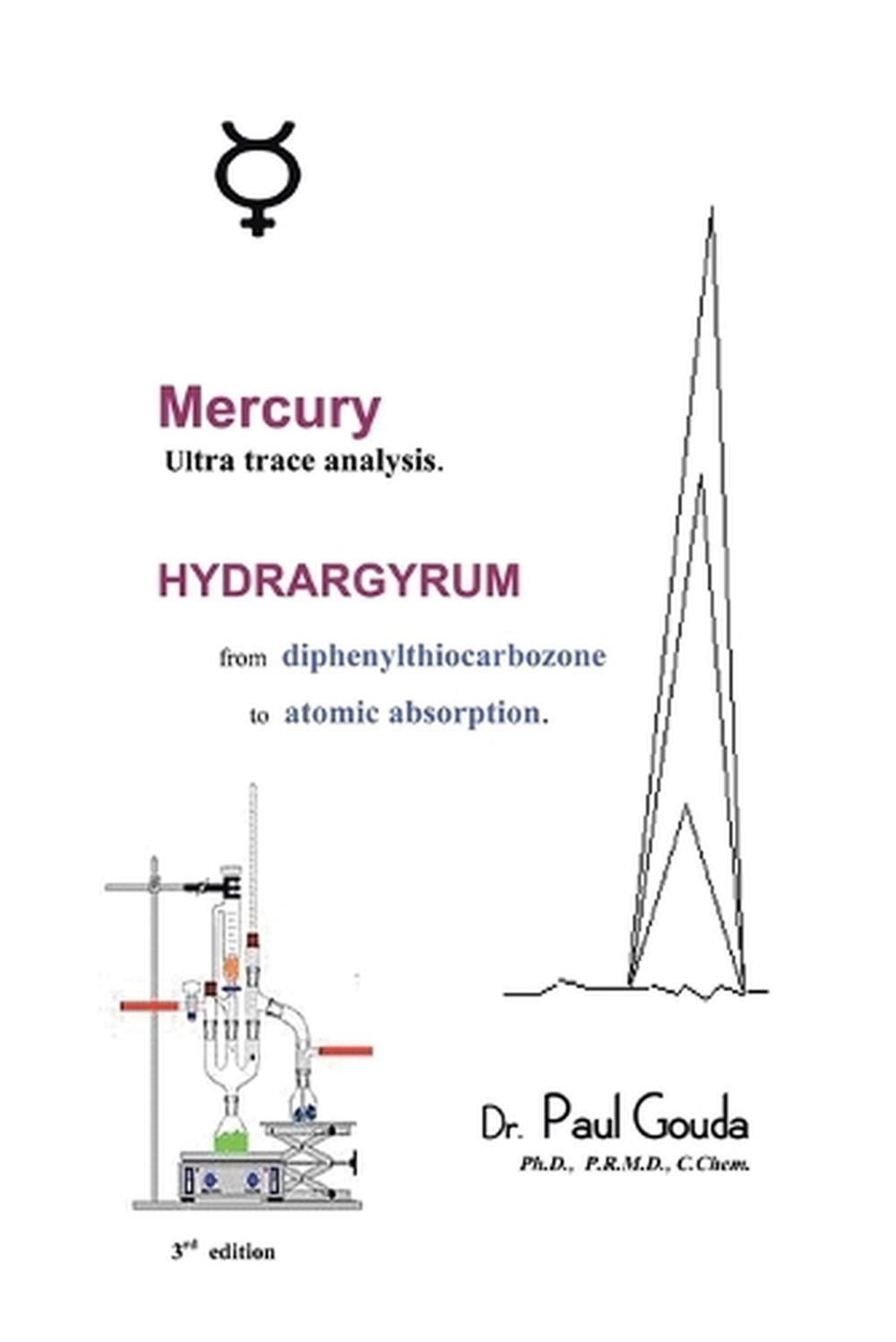 Mercury, Ultra Trace Analysis: Hydrargyrum, from