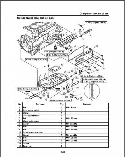 Yamaha WaveRunner VXS / VXR ( VX1800 / VX1800A ) Service