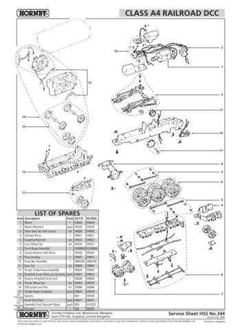Hornby No.344 Class A4 (Railroad) DCC Service Sheets by
