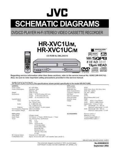 JVC HR-XVC1UM schem Service Manual by download Mauritron