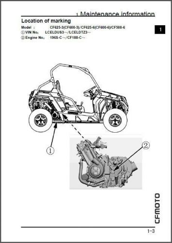 CFMoto Terracross Z6 Z6EX Z5 CF625-3 CF625-6 CF500-6