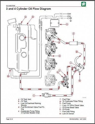 Mercury 65 80 Jet / 75 90 100 115 125 Outboard Motors