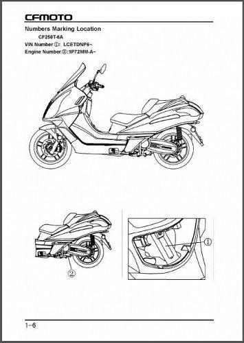 CFMoto Jetmax 250 CF250T-6A Scooter Service Repair Manual