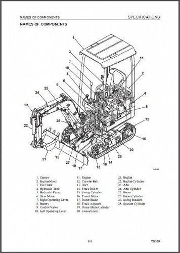 Takeuchi TB108 Compact Excavator Service Workshop Manual