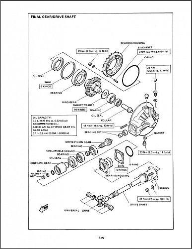 1983-1993 Yamaha Venture Royale 1200 ( XVZ1200 ) Service