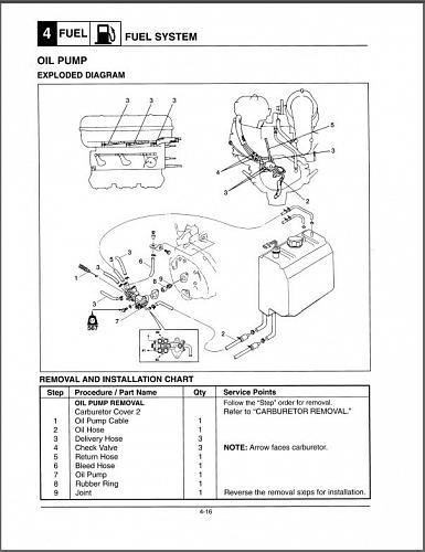 Yamaha LS2000 Jet Boat / Sport Boat Service Manual CD