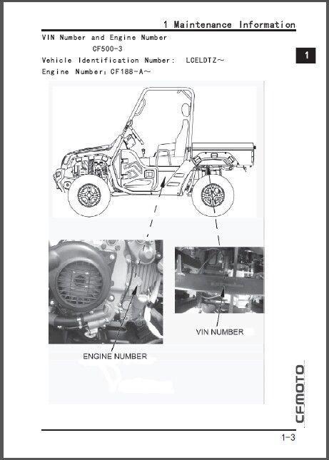 CFMoto CF500-3 Rancher 500 UTV Service Repair Manual CD