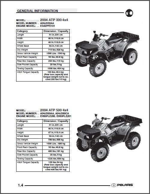 2004 Polaris ATP 330 / ATP 500 ATV Service Repair Manual