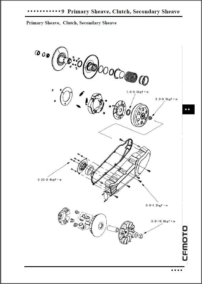 CFMoto V5 Sport Cruiser / CF250T-5 Service Repair Manual