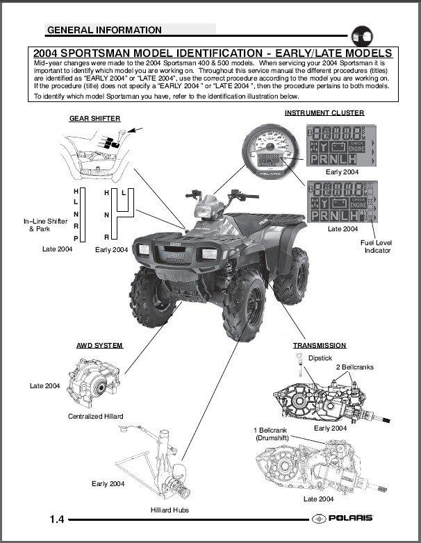 2000 polaris scrambler 400 service manual pdf reviewmotors co
