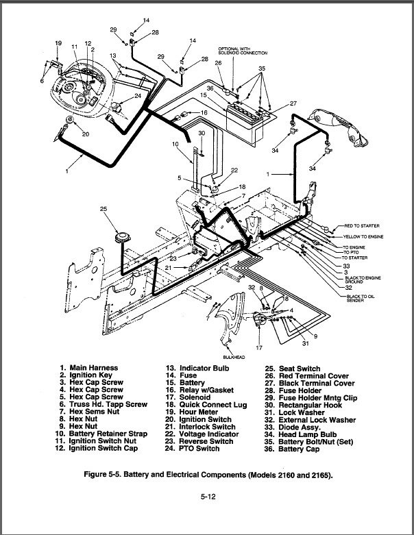Cub Cadet Lt1050 Seat Switch Wiring Diagram. Seat. Wiring