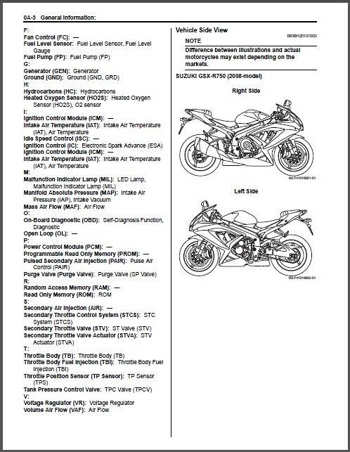 08-10 Suzuki GSX-R750 Service Repair Manual CD
