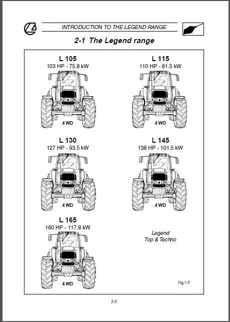 Landini Legend 105 115 130 145 165 Tractor Repair Service
