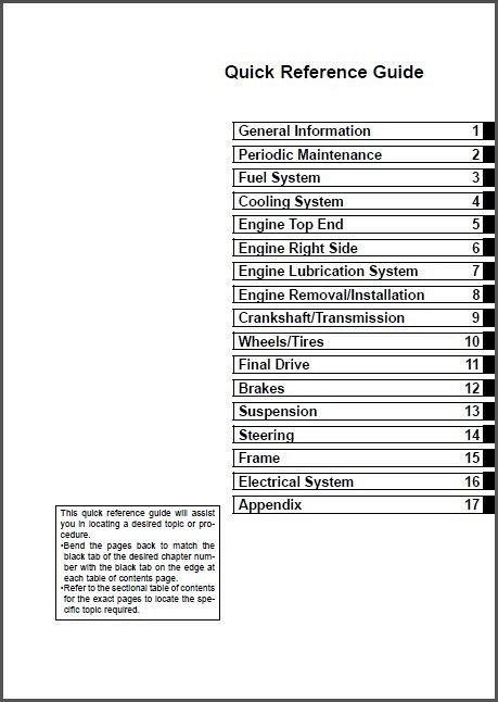 2004-2005 Kawasaki KX250F Service Manual on a CD For Sale