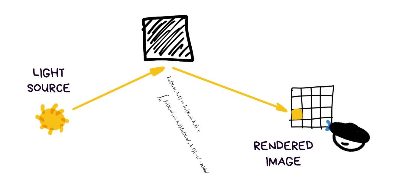Augmented Reality :: vas3k.com