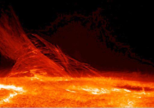 6. Wzrost aktywności słońca
