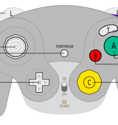 gamecube controller c stick png file gccontroller layout svg [ 2000 x 968 Pixel ]