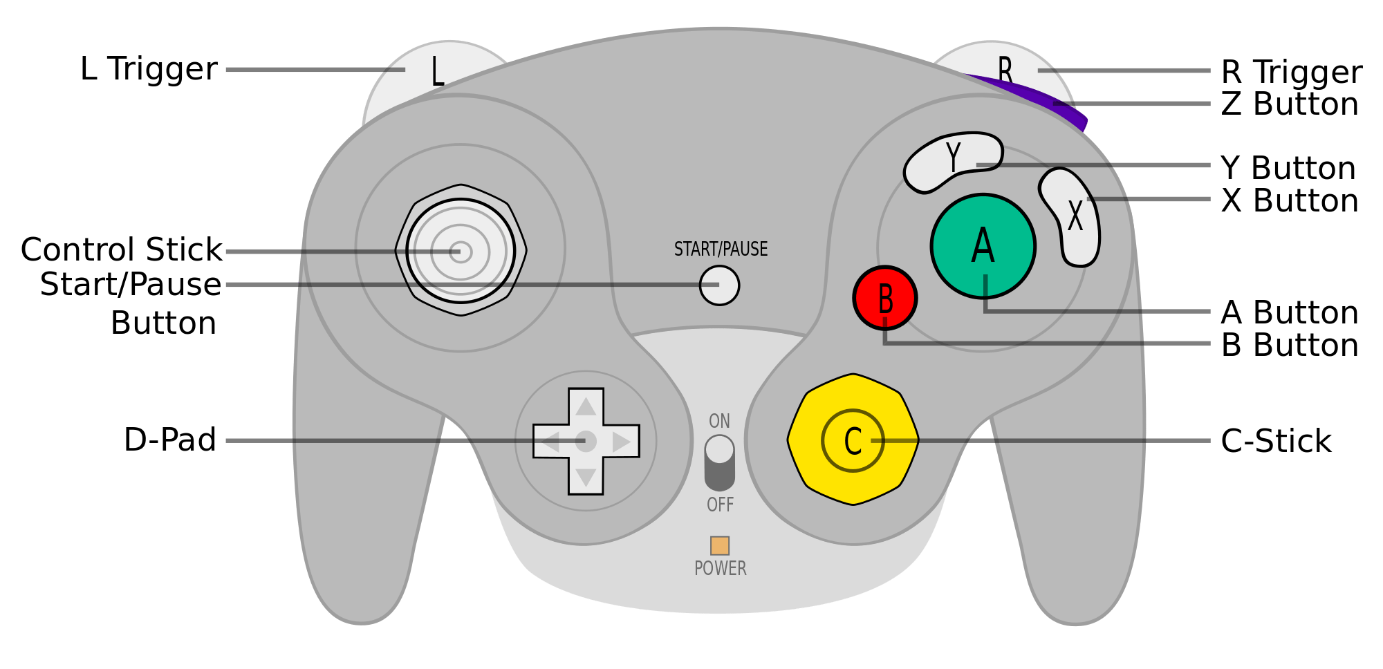 hight resolution of gamecube controller c stick png file gccontroller layout svg