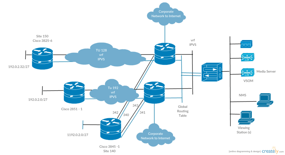 medium resolution of networking drawing advanced cisco templates to get