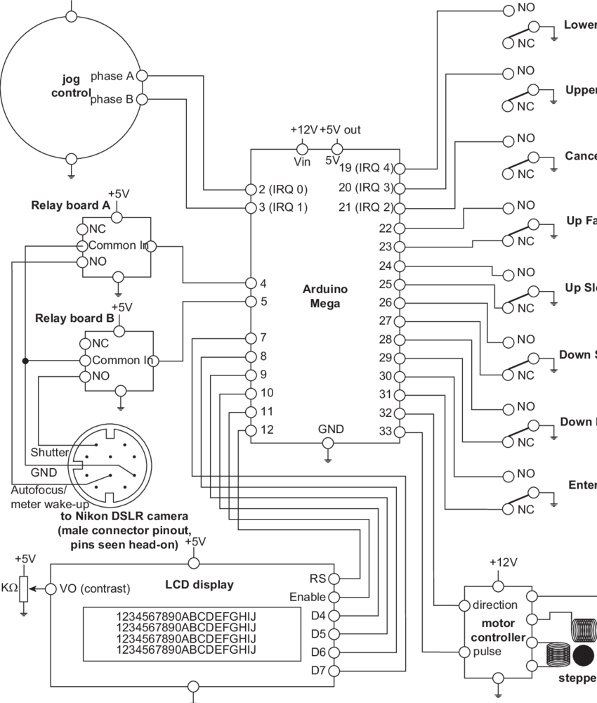 medium resolution of block diagram of the stacker electronics numbers indicate logical
