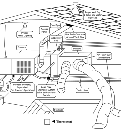 rcp drawing hvac diagram of residential system [ 3095 x 1876 Pixel ]