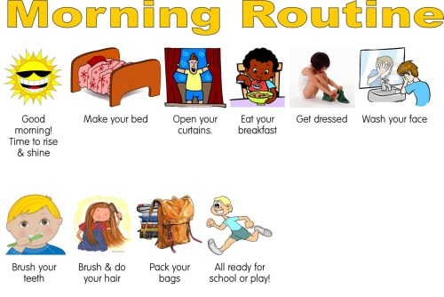 small resolution of chore clipart morning chore routine tutordoctorwny a great
