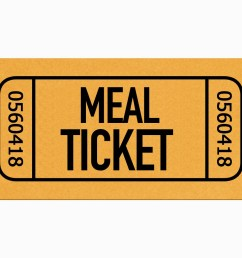 ticket clipart food meal tickets template aboutplanning [ 1280 x 1024 Pixel ]