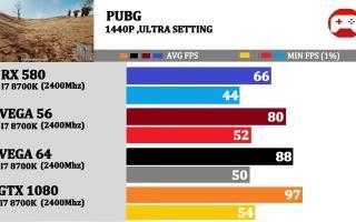 GTX 1070 Ti 对比RX VEGA 56 在7个游戏中的表现(i5 8600k)电影• 52movs com