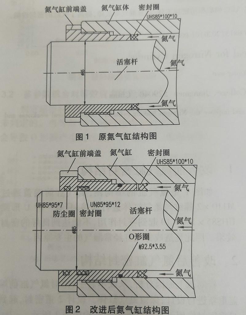液压U形密封圈氮气缸密封改进效果-小柚妹站