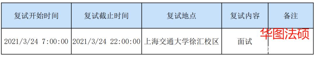 【晓维说考研】上海交通大学法学院2021年法律硕士复试名单公示-小柚妹站