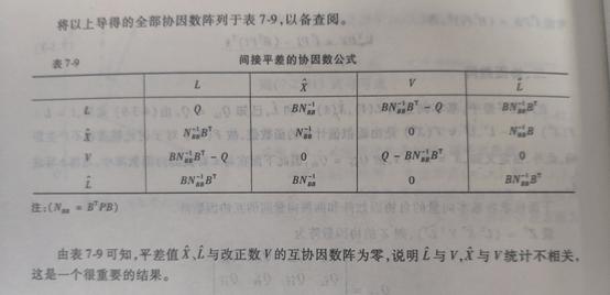 南京师范大学测绘学科考研复试平差部分问题探讨-小柚妹站