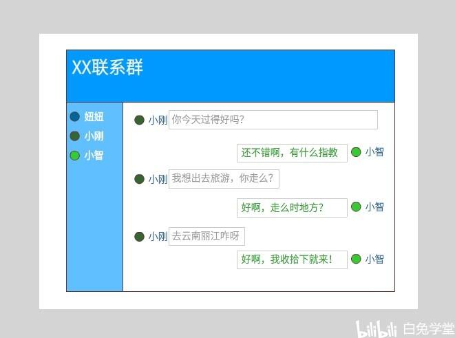 flash制作对话框对话内容动画分享-小柚妹站