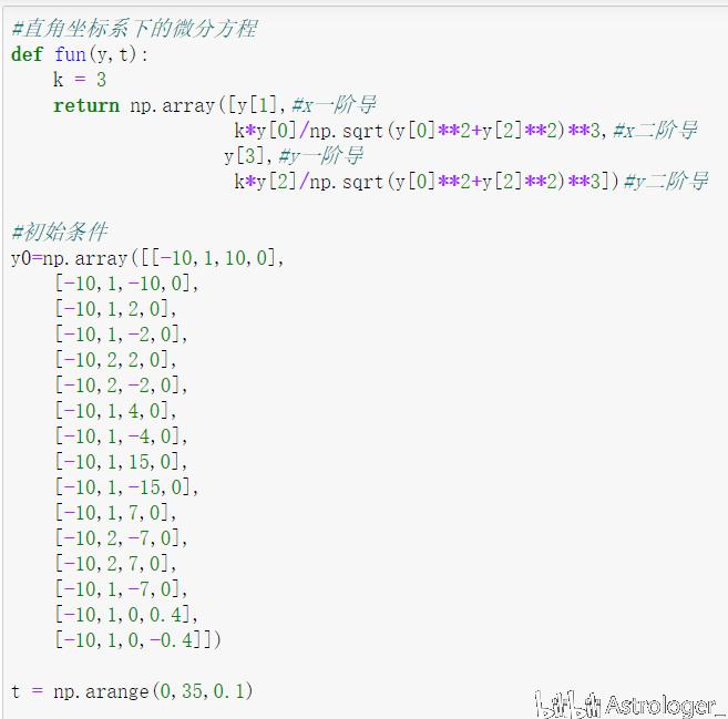 利用Python研究平方反比斥力場中粒子的運動。以 alpha 粒子在重核場中的運動為例。 - 嗶哩嗶哩