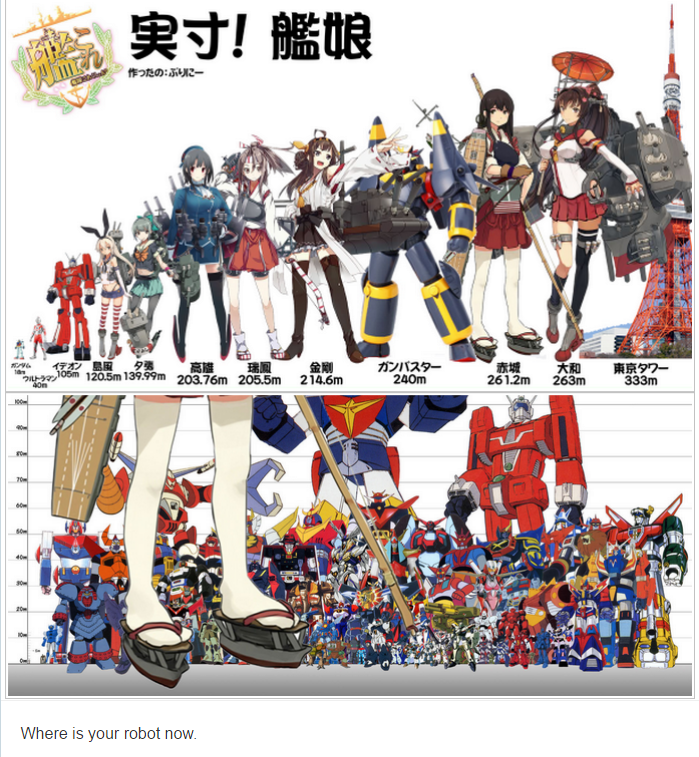 Interviews With Monster Girls Wallpaper Real Ship Length Assumed To Be Ship Girl Height Kantai