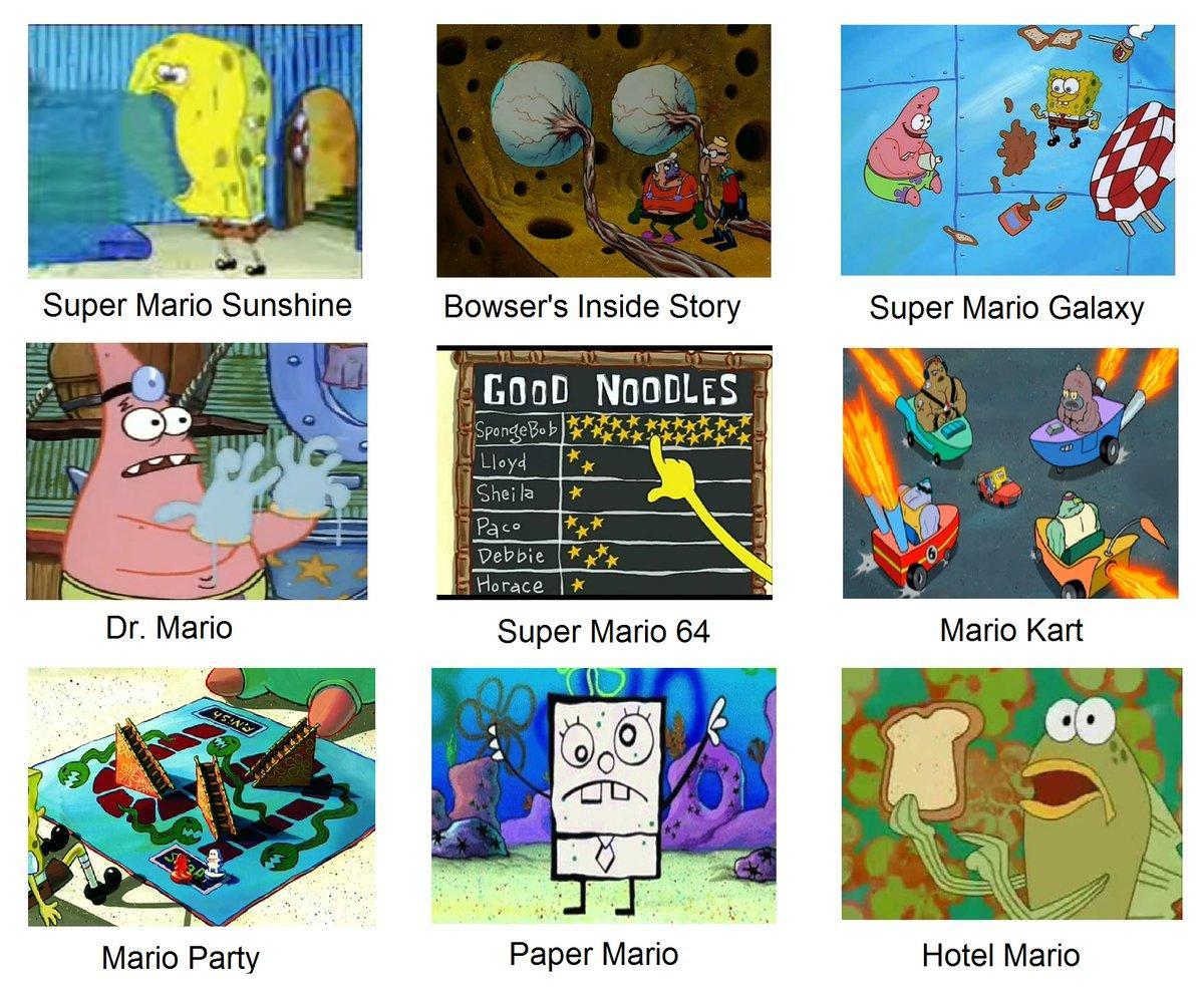 Gravity Falls Wallpaper Dump Spongebob As Mario Games Spongebob Comparison Charts