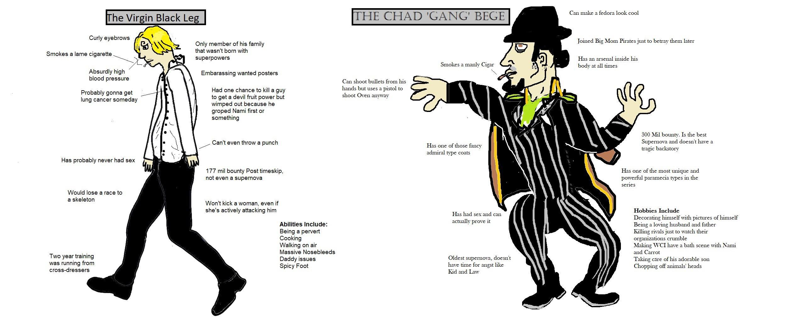 The Chad Bege