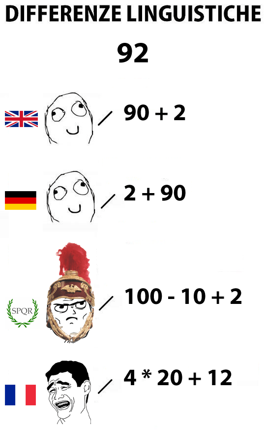 How Say Random Spanish