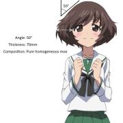 yukari's fluffy hair specs girls