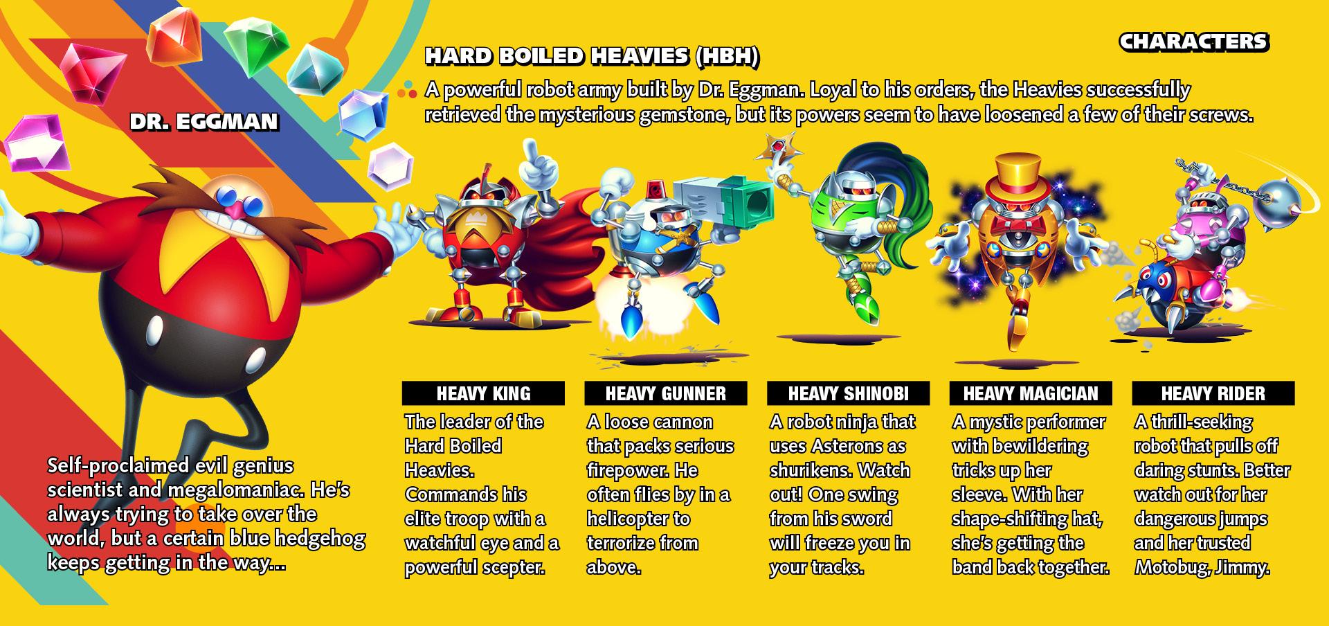Eggman Are Hard Boiled Heavies Bio Sonic Mania Know Your Meme