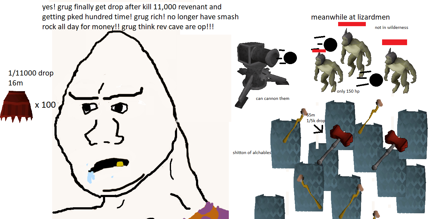 Runescape  Grug  Know Your Meme