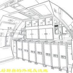 Kitchen Laminate Average Cost Of Small Remodel 民航飞机构造图解飞机原理与构造图解 飞机构造图解 图片