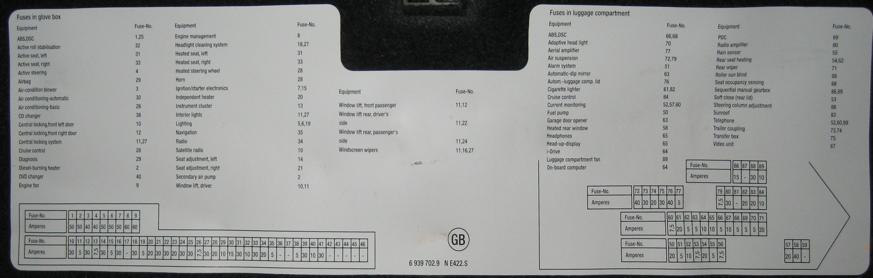 bmw 5 series fuse box layout auto electrical wiring diagram 97 bmw 328i e36 fuse box [ 2868 x 915 Pixel ]