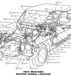 related with 1964 mustang fuse diagram [ 1500 x 952 Pixel ]