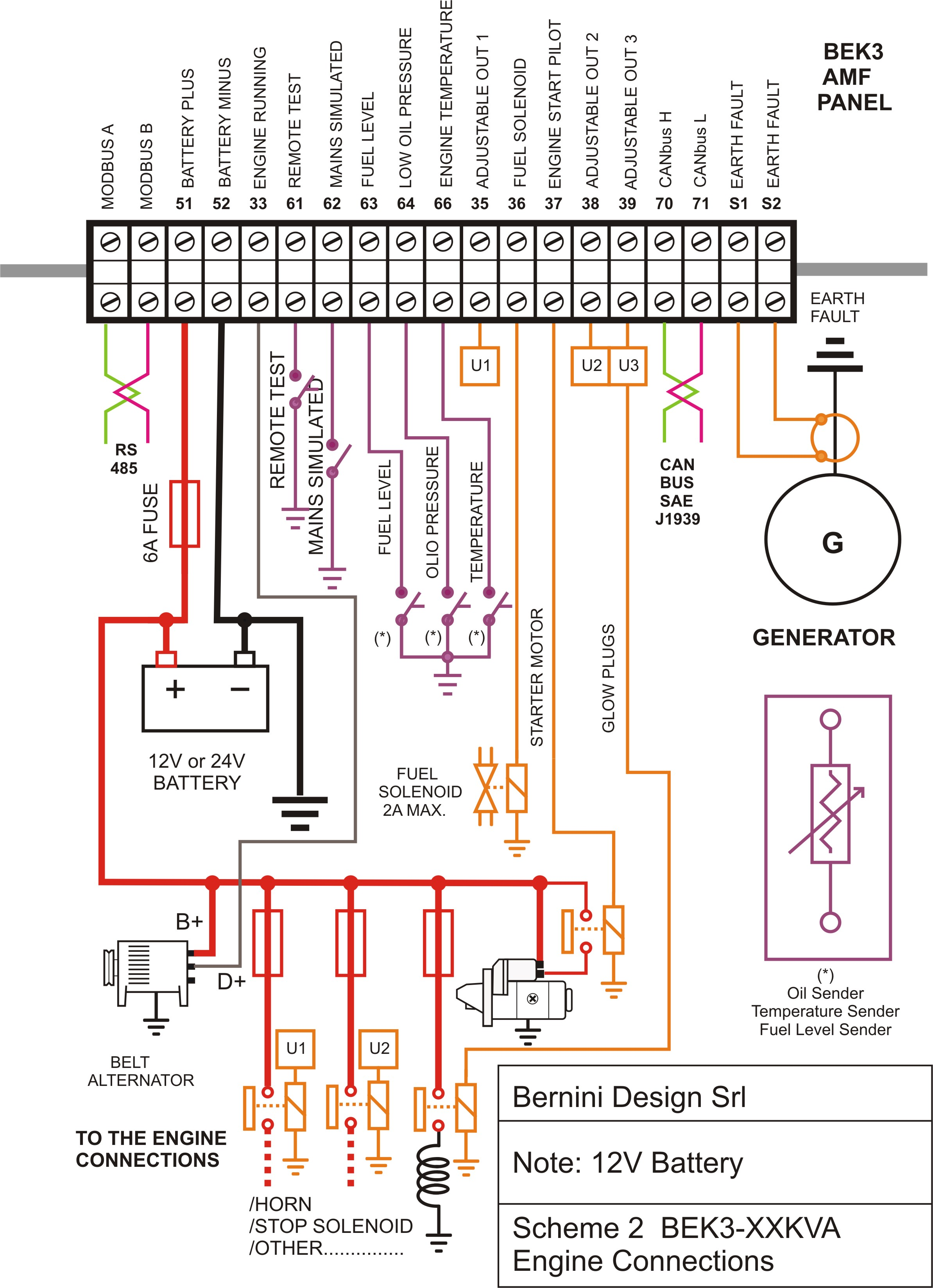 Home Generator Wiring Diagrams How To Wire A Generator Transfer