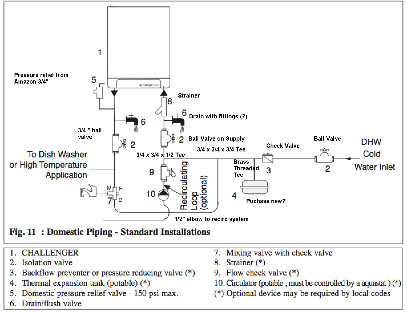 hight resolution of challenger boiler domestic hot water piping with customizations drawn in to represent my system