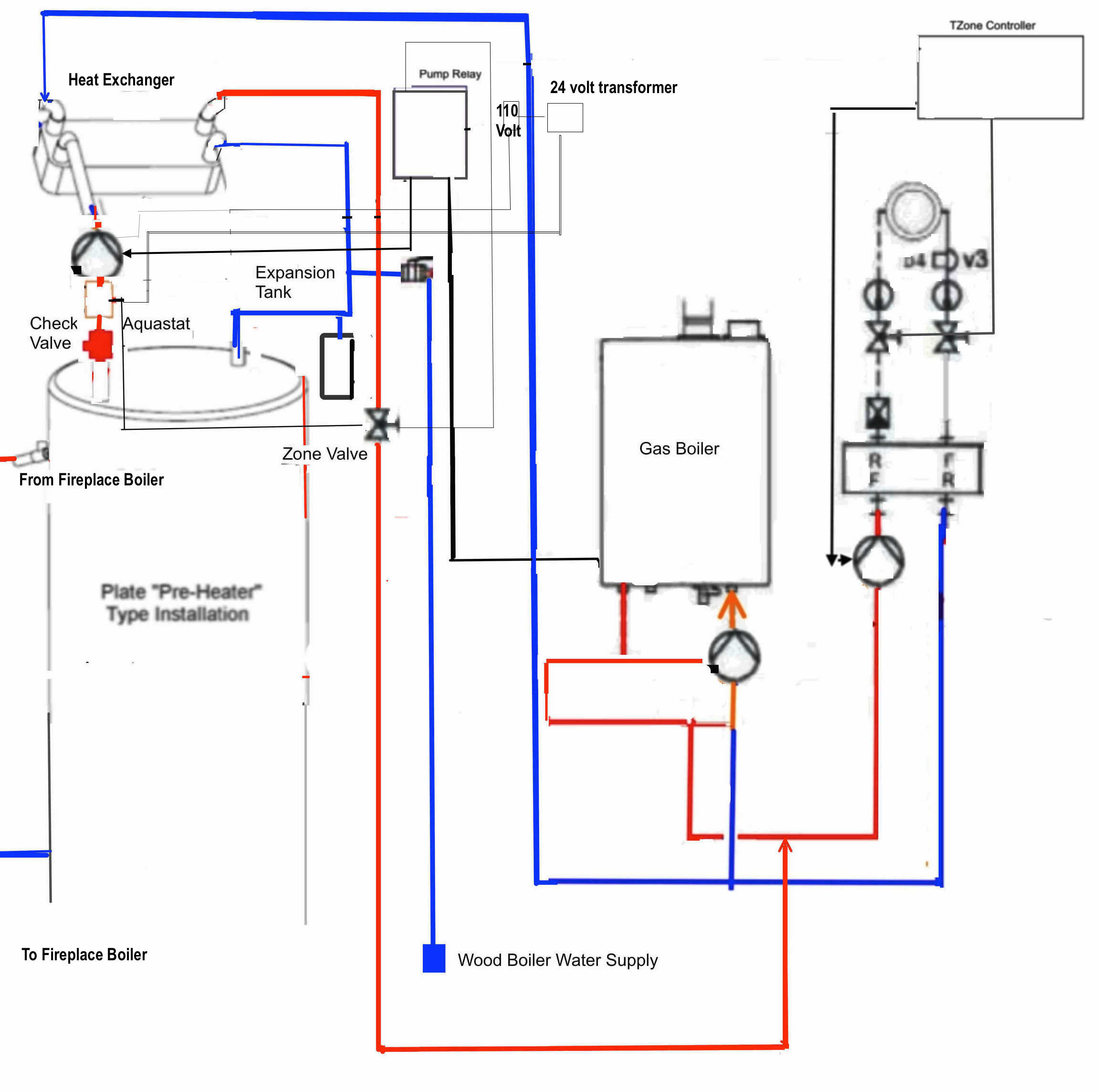 small resolution of new boiler wiring diagram