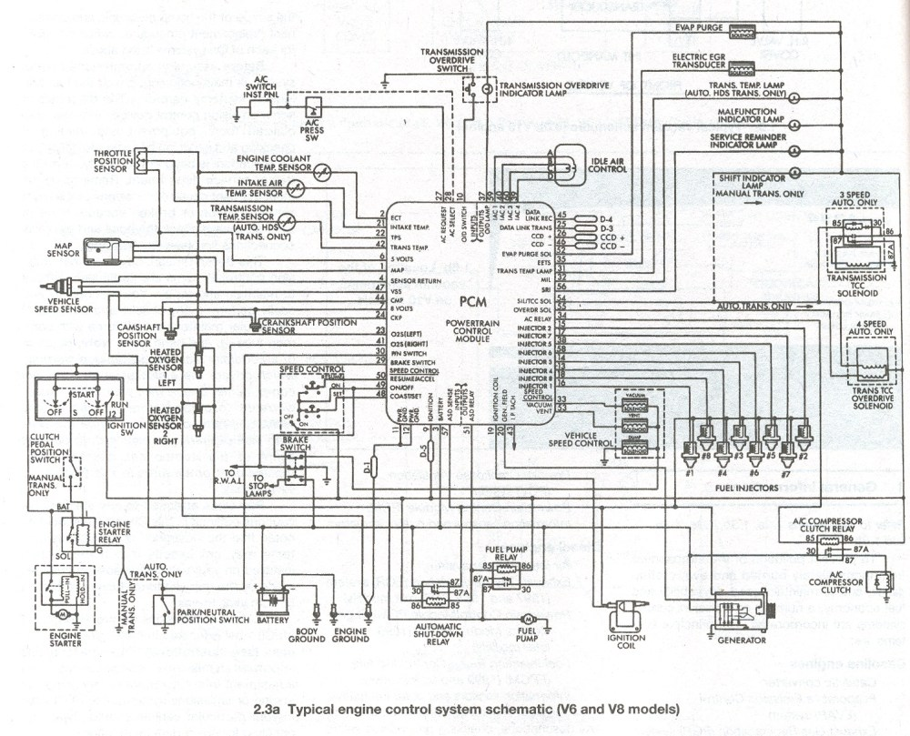 medium resolution of 1973 plymouth duster wiring diagram 35 wiring diagram