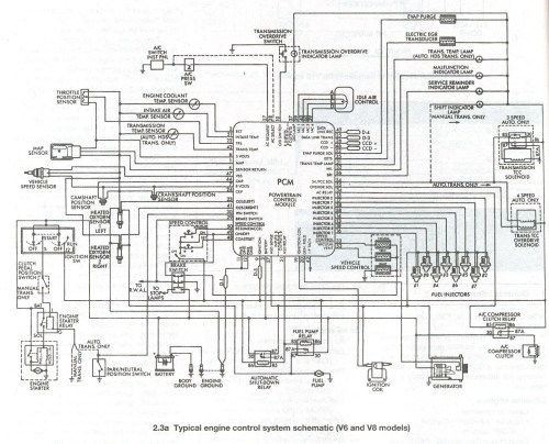 small resolution of 1973 plymouth duster wiring diagram 35 wiring diagram
