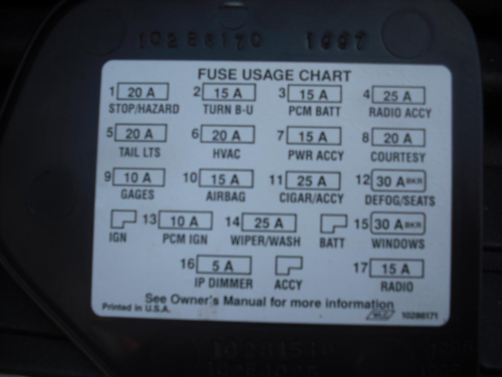 hight resolution of 1995 trans am fuse panel diagram free wiring diagram for you u20221986 trans  [ 1024 x 768 Pixel ]